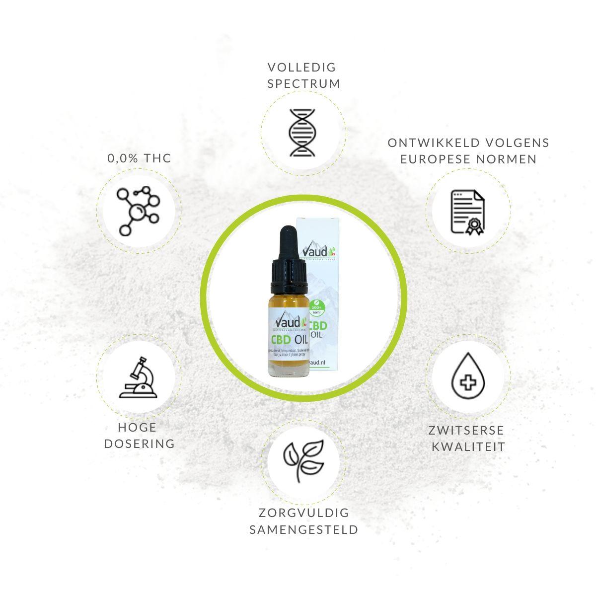 CBD olie 10% - voordelen