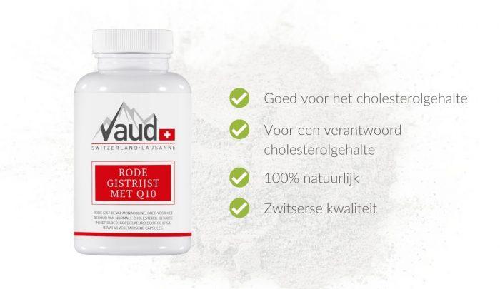 cholesterol waarden